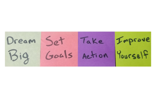 Dream big Set goals Take action Improve Yourself